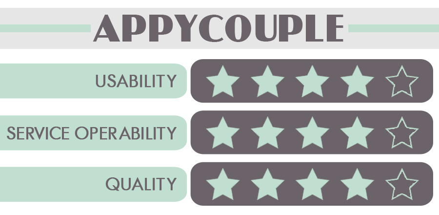 appycouple wedding website builder