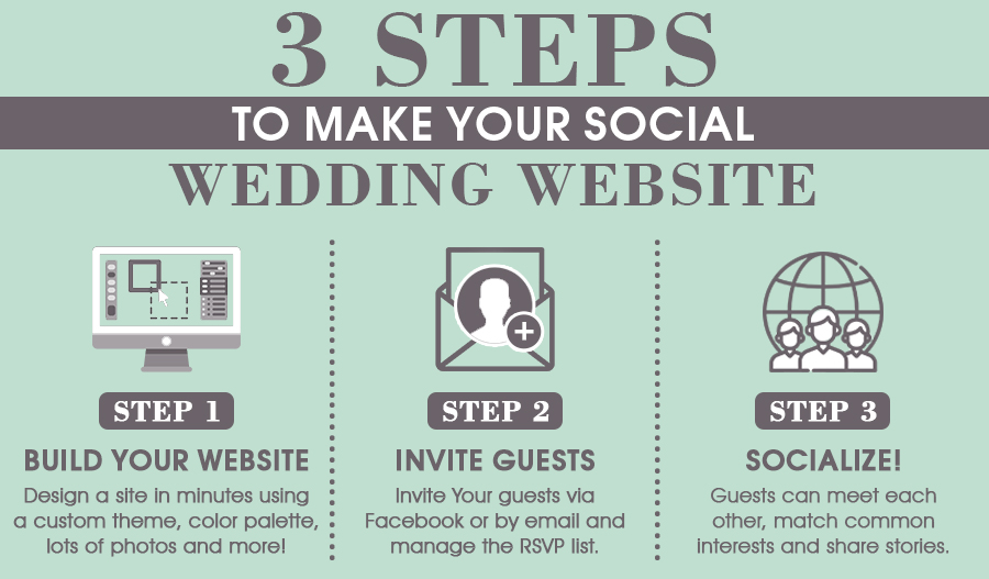 3 steps to create wedding website builder