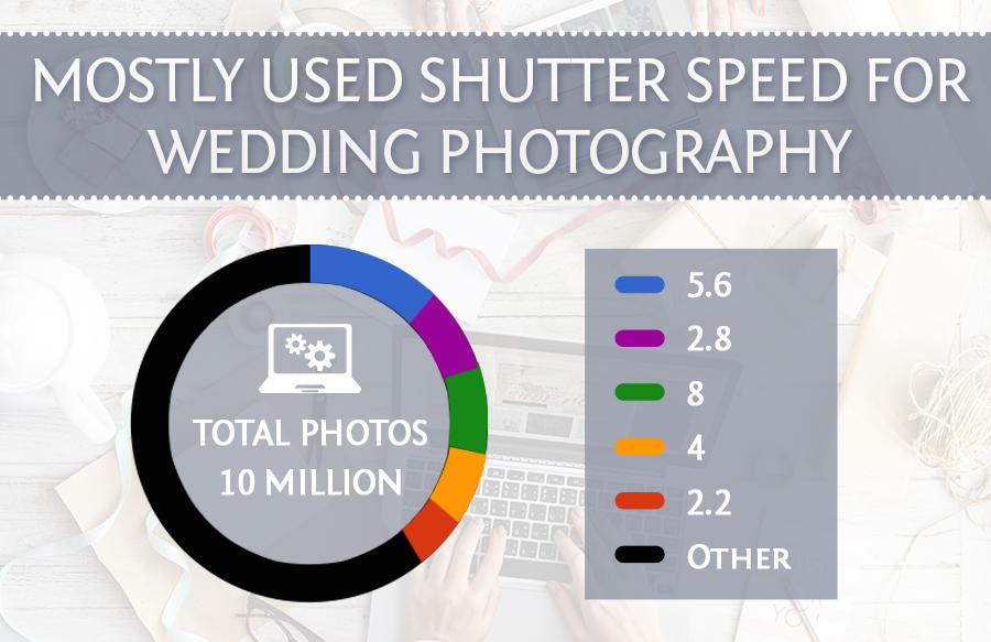 shutter-speed-best-camera-settings-for-wedding-photography